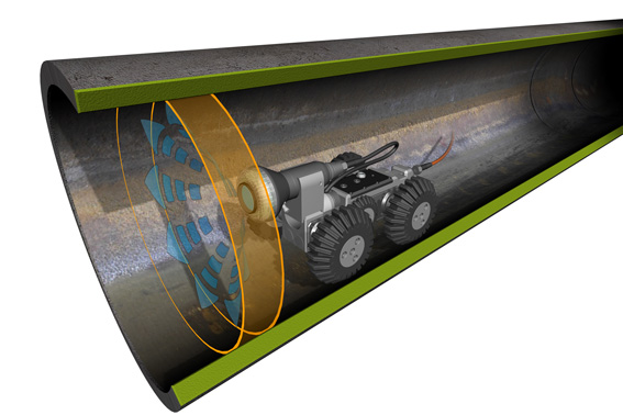 Pipe Inspection With Top Power Density